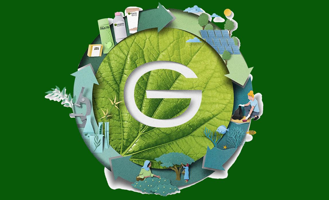 Garnier Nachhaltigkeitsprogramm Green Beauty